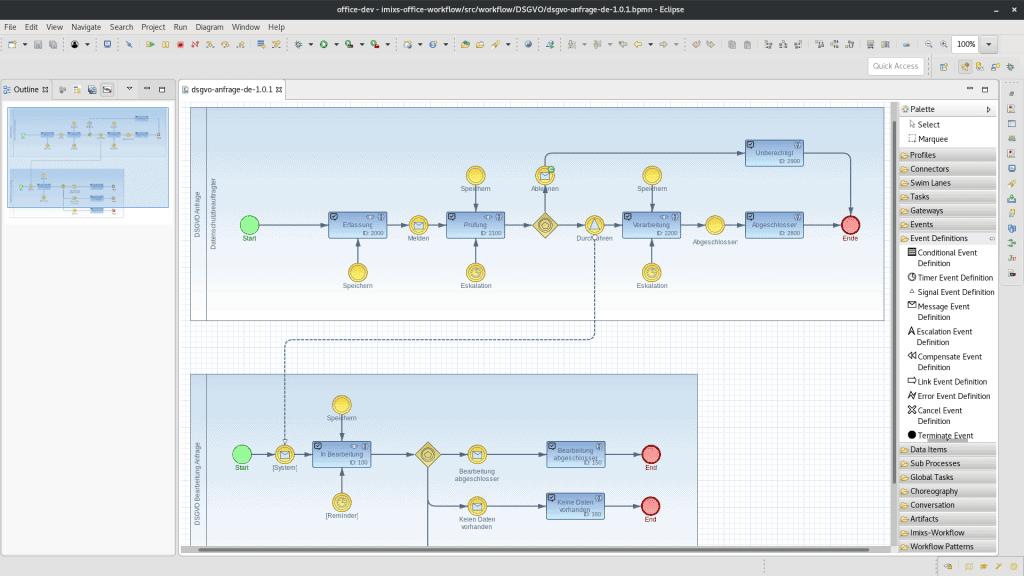 Die KRIEGER Imixs-Softwarelösung für Prozessoptimierung von der Belegerfassung bis zum Jahresabschluss.